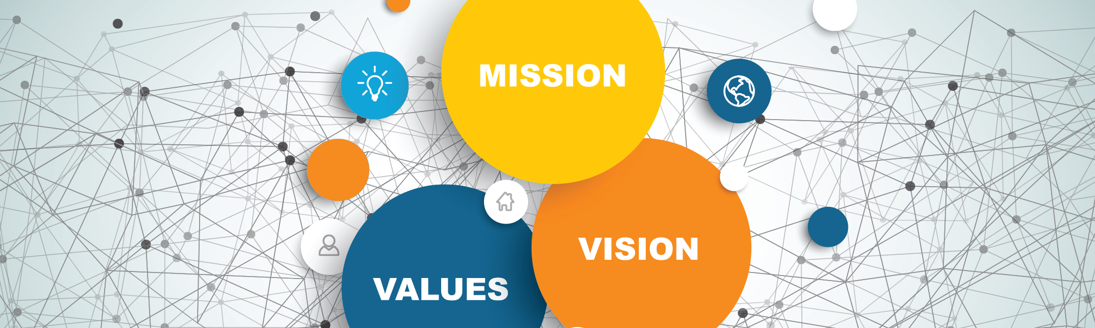 Blue, orange, and yellow circles with text in them that reads: Mission, Values, and Vision