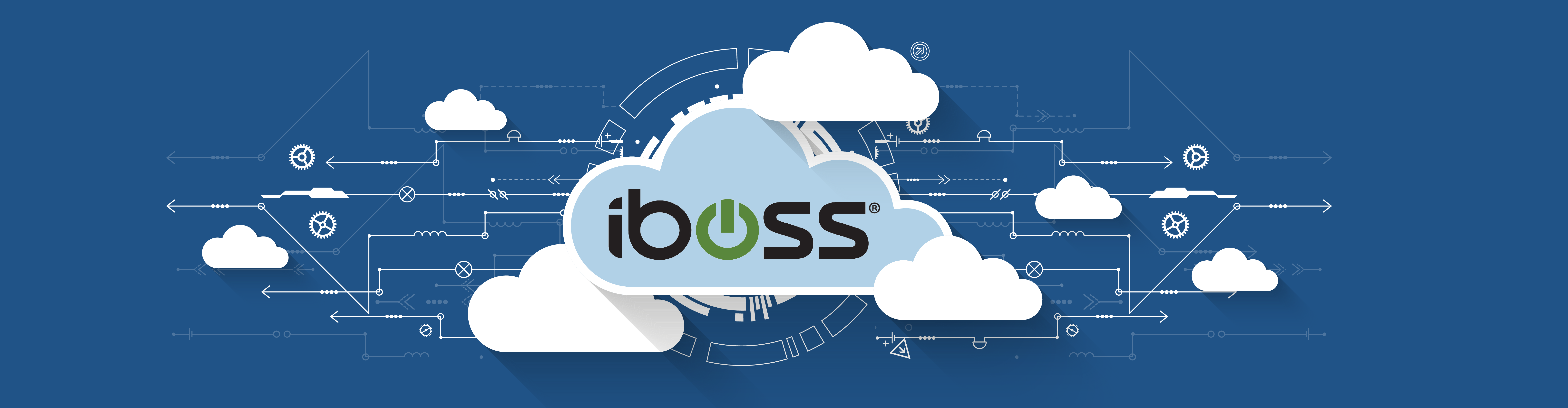 Clouds on blue background, with a cloud that has the iboss logo in the middle.